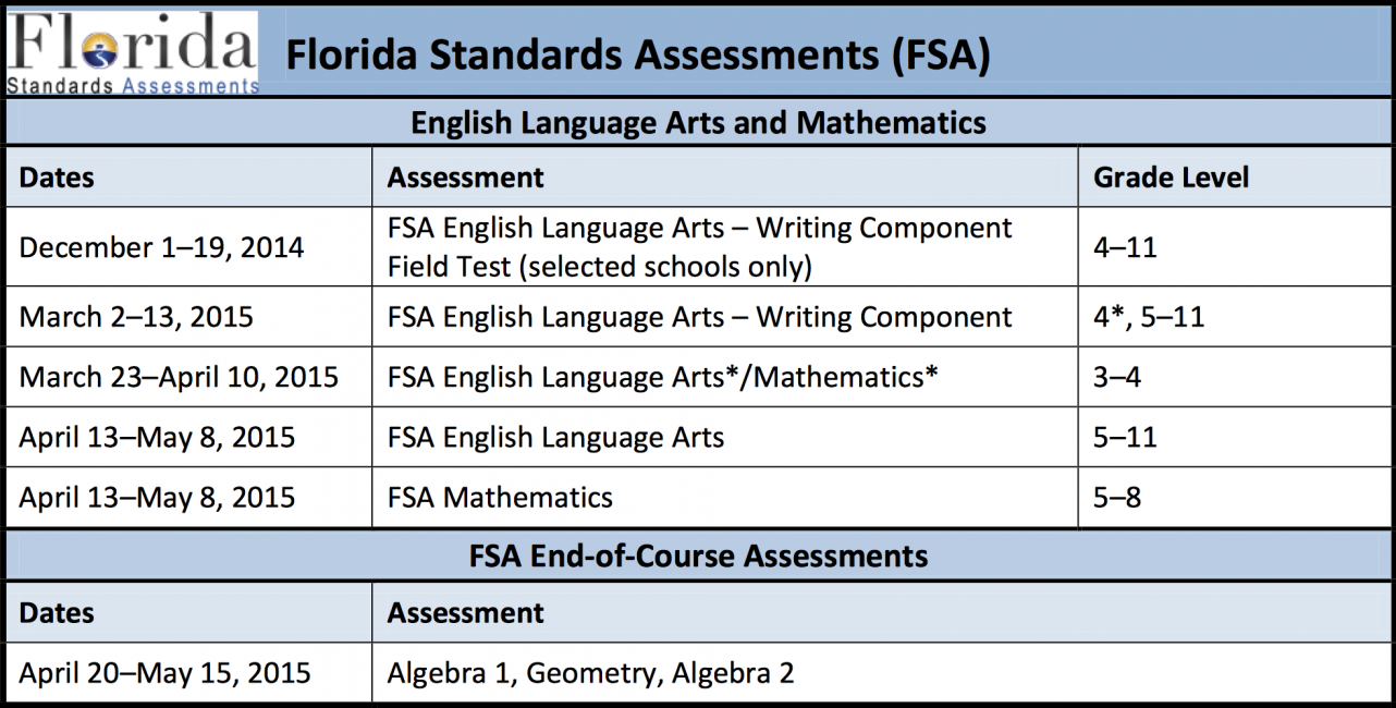 Blog fsa testing schedule 2015 fandeluxe Image collections